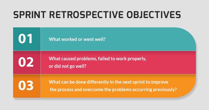 Resultado de imagen de retrospective sprint