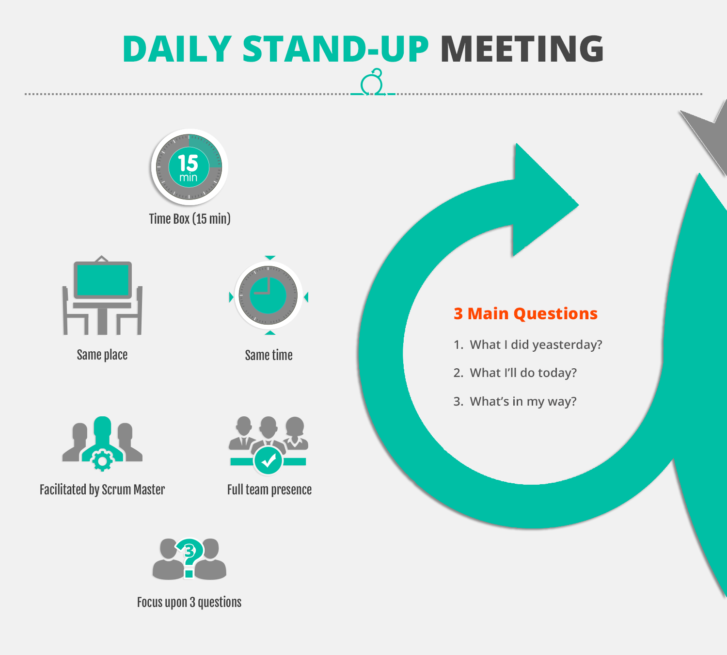 Daily stand up scrum guide quickscrum for Stand up meeting minutes template